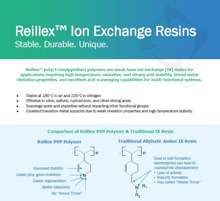 Reillex™ Ion Exchange Resins, Reillex Data Sheet
